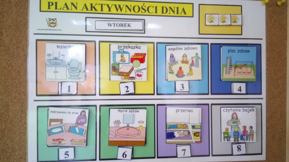 przedszkole integracyjne łęczna, plan aktywności